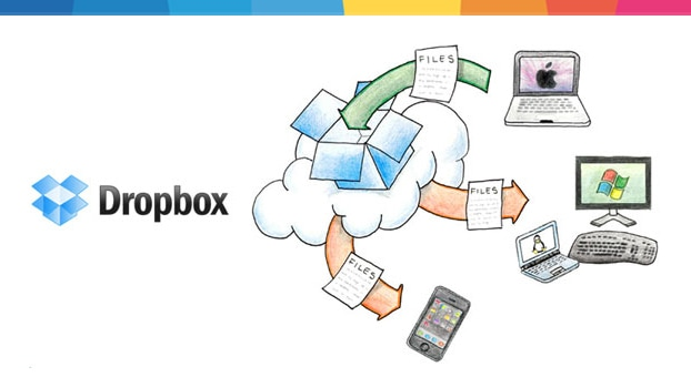 Come si usa dropbox